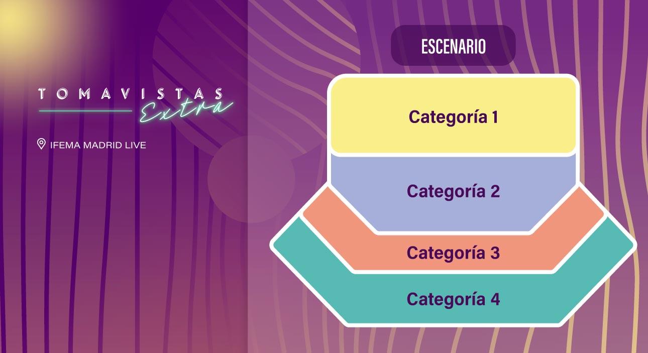 Plano del recinto Ifema Madrid Live para Tomavistas Extra 2021